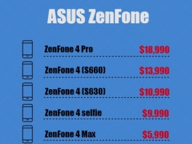 ASUS Zenfone 4 更新價格情報!