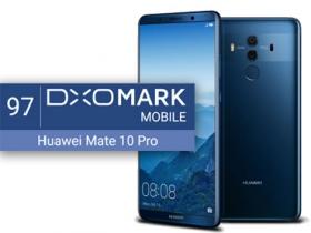 DxOMark:M10P 獲 97 分奪榜眼